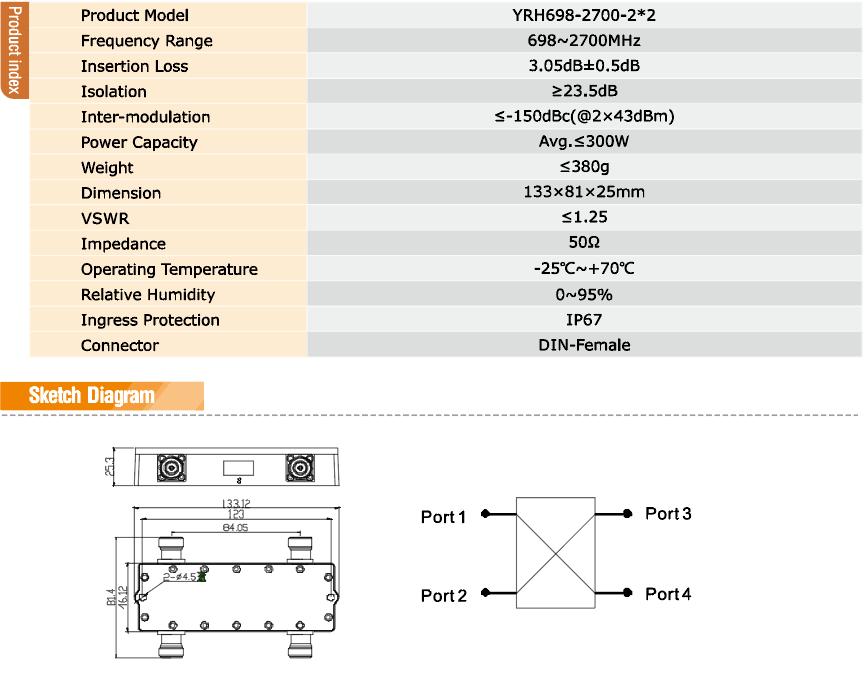 Yeric 2x2 Hybrid Coupler 300W Din Female Product İndex